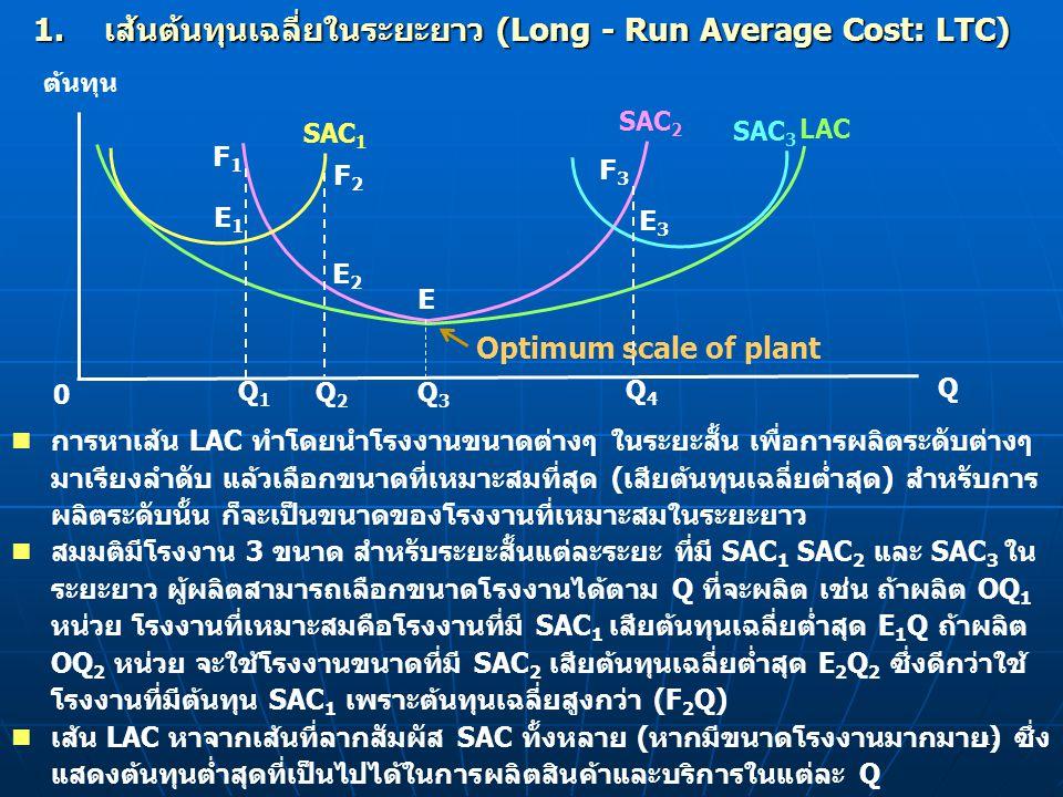 เส้นต้นทุนเฉลี่ยในระยะยาว (Long - Run Average Cost: LTC)