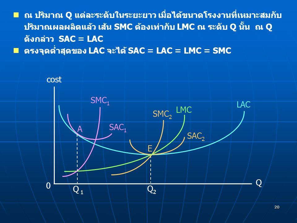ณ ปริมาณ Q แต่ละระดับในระยะยาว เมื่อได้ขนาดโรงงานที่เหมาะสมกับปริมาณผลผลิตแล้ว เส้น SMC ต้องเท่ากับ LMC ณ ระดับ Q นั้น ณ Q ดังกล่าว SAC = LAC