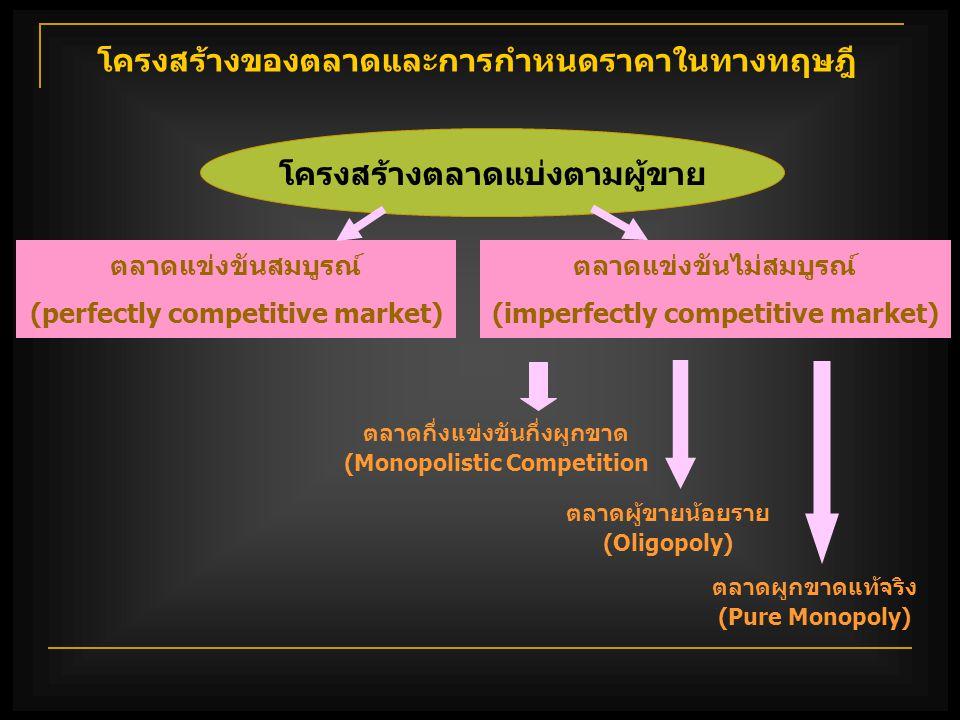 โครงสร้างตลาดแบ่งตามผู้ขาย