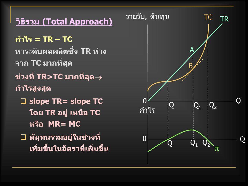 วิธีรวม (Total Approach)