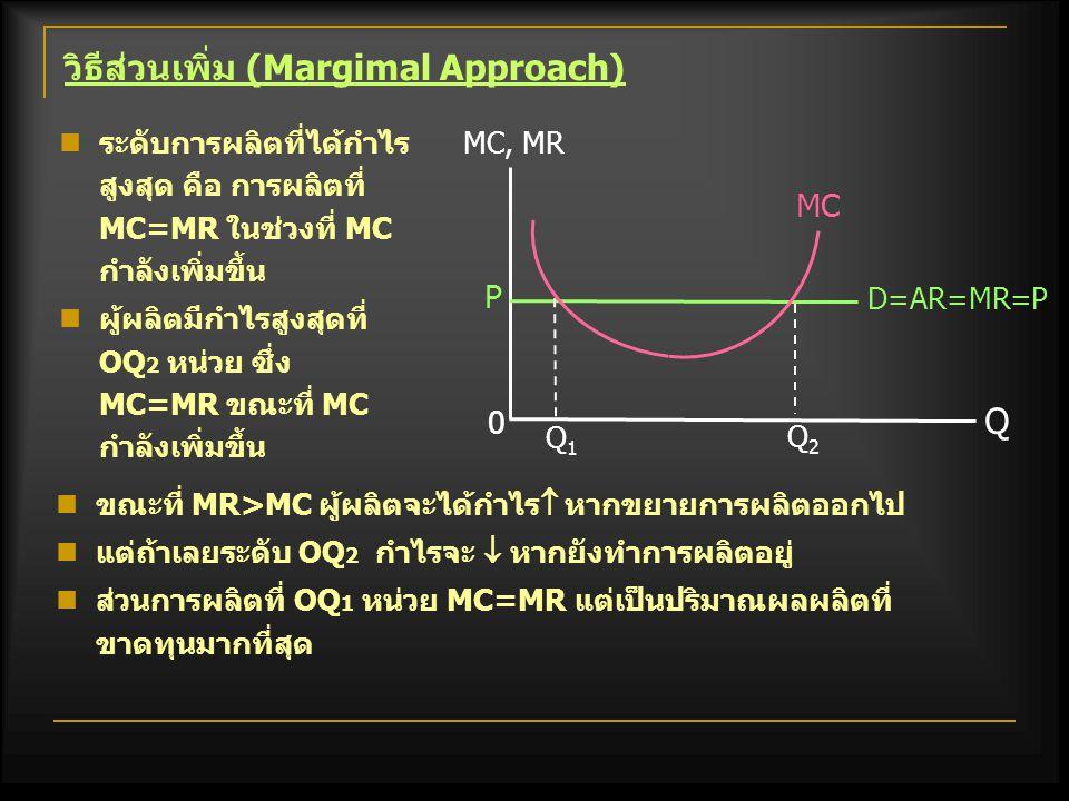 วิธีส่วนเพิ่ม (Margimal Approach)