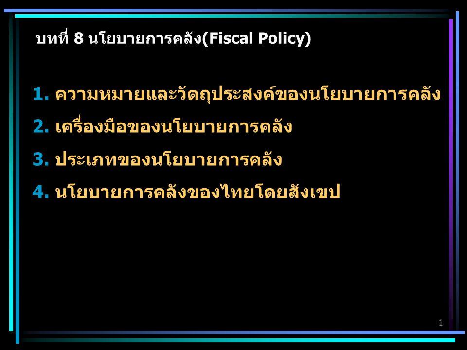 บทที่ 8 นโยบายการคลัง(Fiscal Policy)