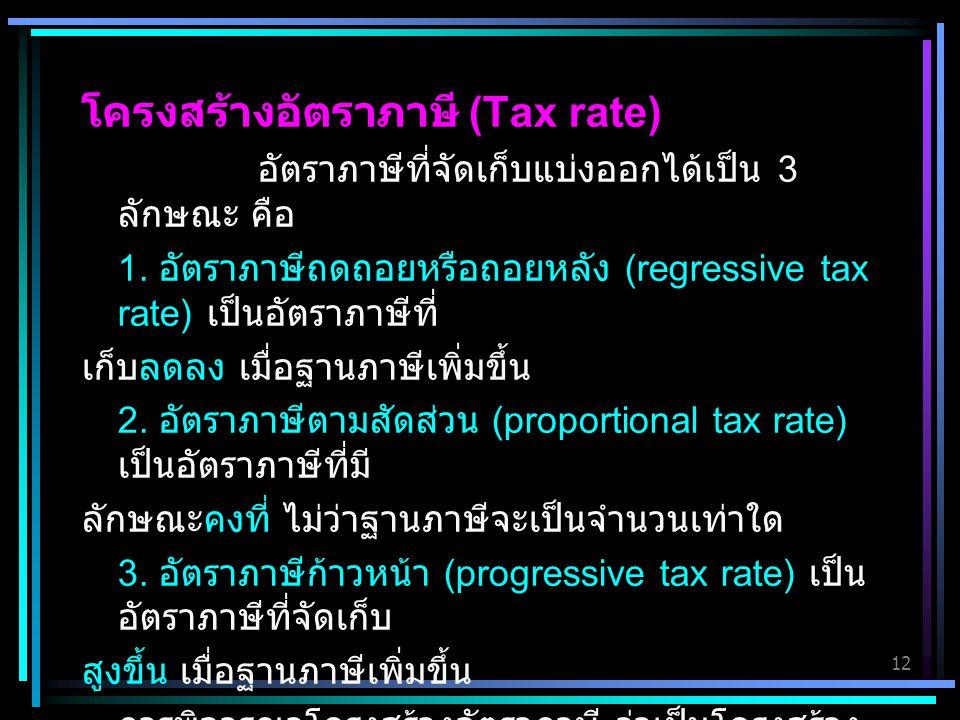โครงสร้างอัตราภาษี (Tax rate)