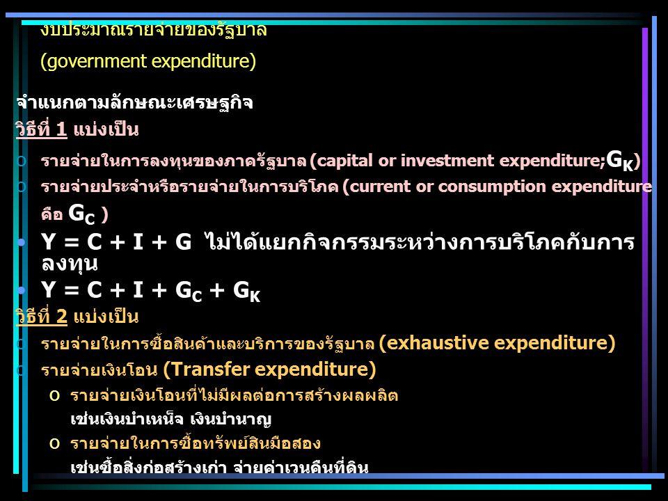 งบประมาณรายจ่ายของรัฐบาล (government expenditure)