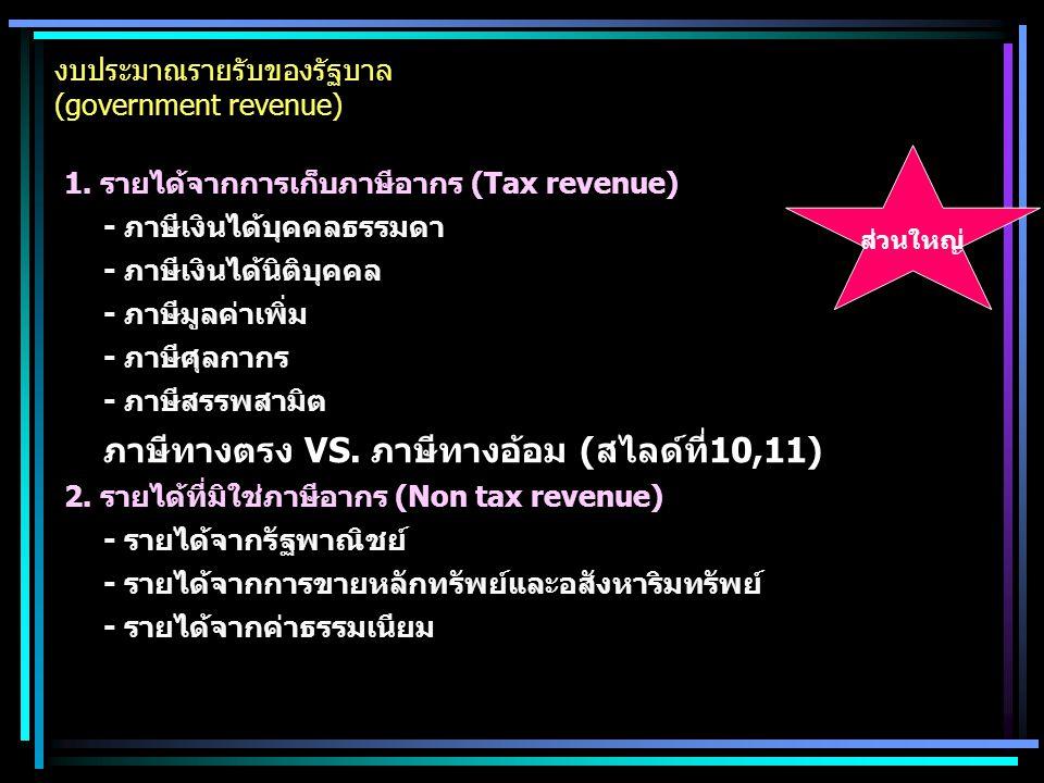 งบประมาณรายรับของรัฐบาล (government revenue)