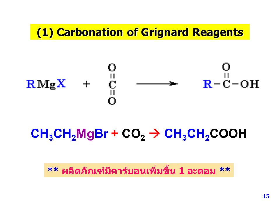 (1) Carbonation of Grignard Reagents CH3CH2MgBr + CO2  CH3CH2COOH