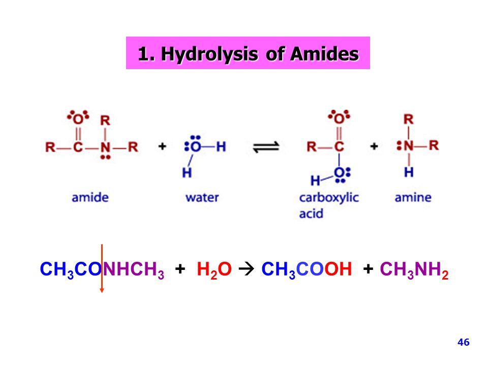 CH3CONHCH3 + H2O  CH3COOH + CH3NH2
