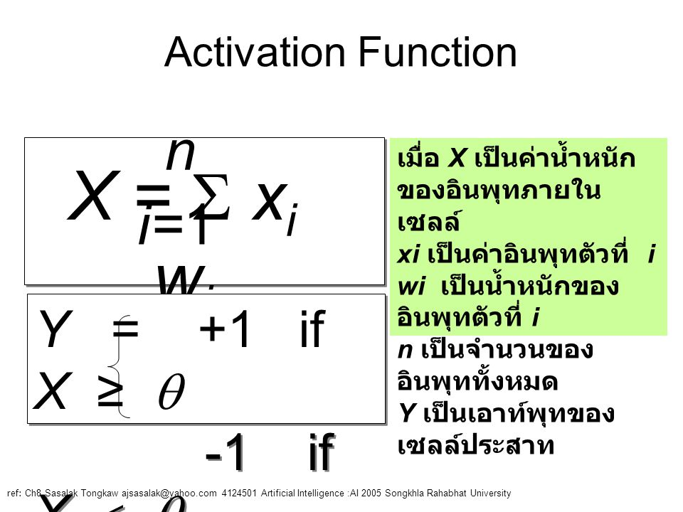 X =  xi wi n i=1 Y = +1 if X ≥  -1 if X   Activation Function