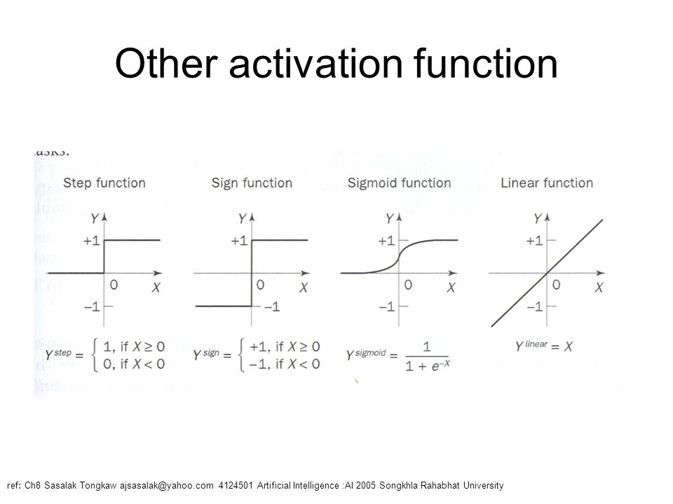 Other activation function