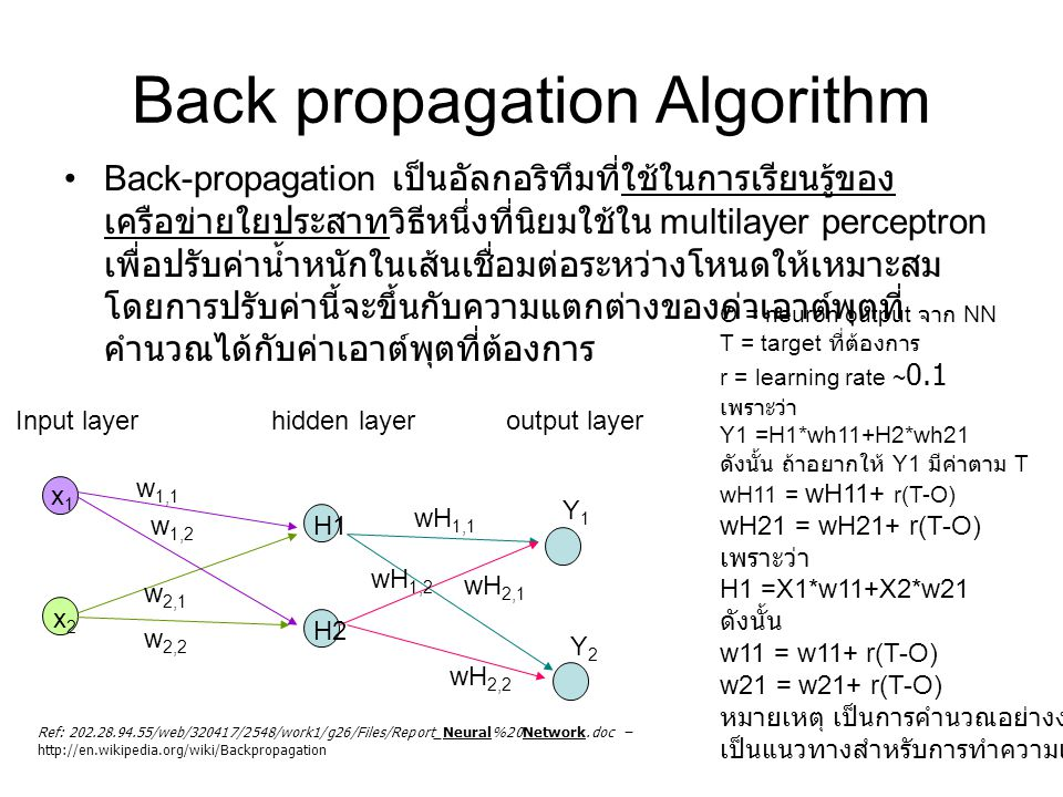 Back propagation Algorithm