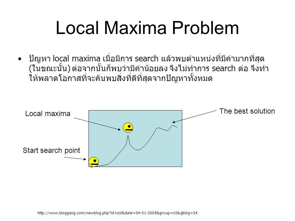 Local Maxima Problem