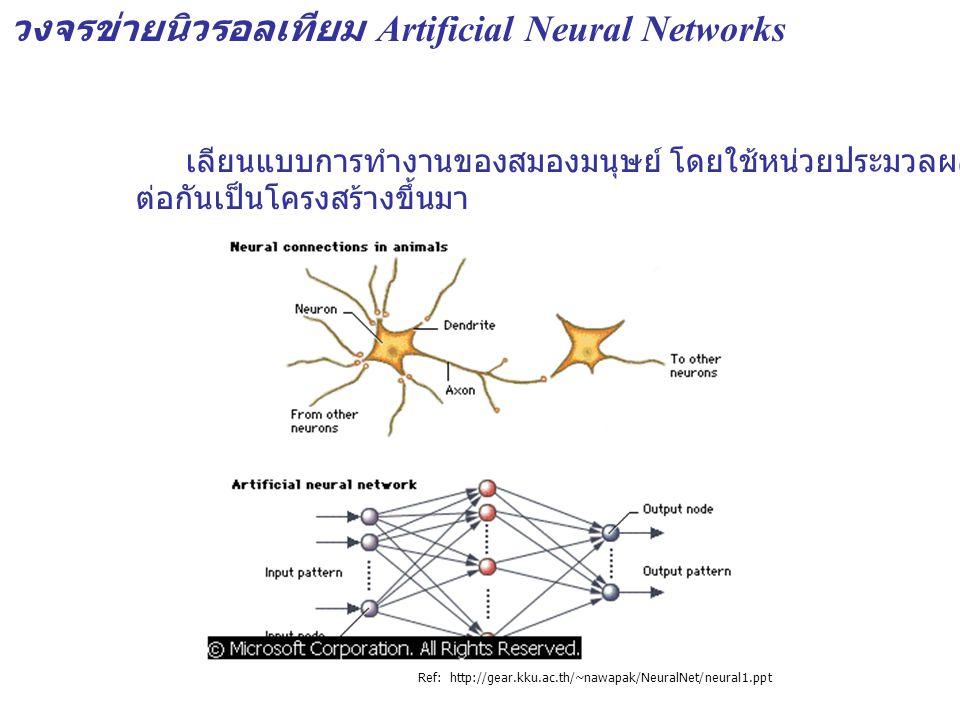 วงจรข่ายนิวรอลเทียม Artificial Neural Networks