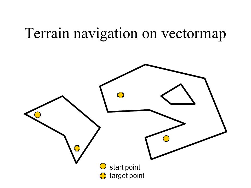 Terrain navigation on vectormap