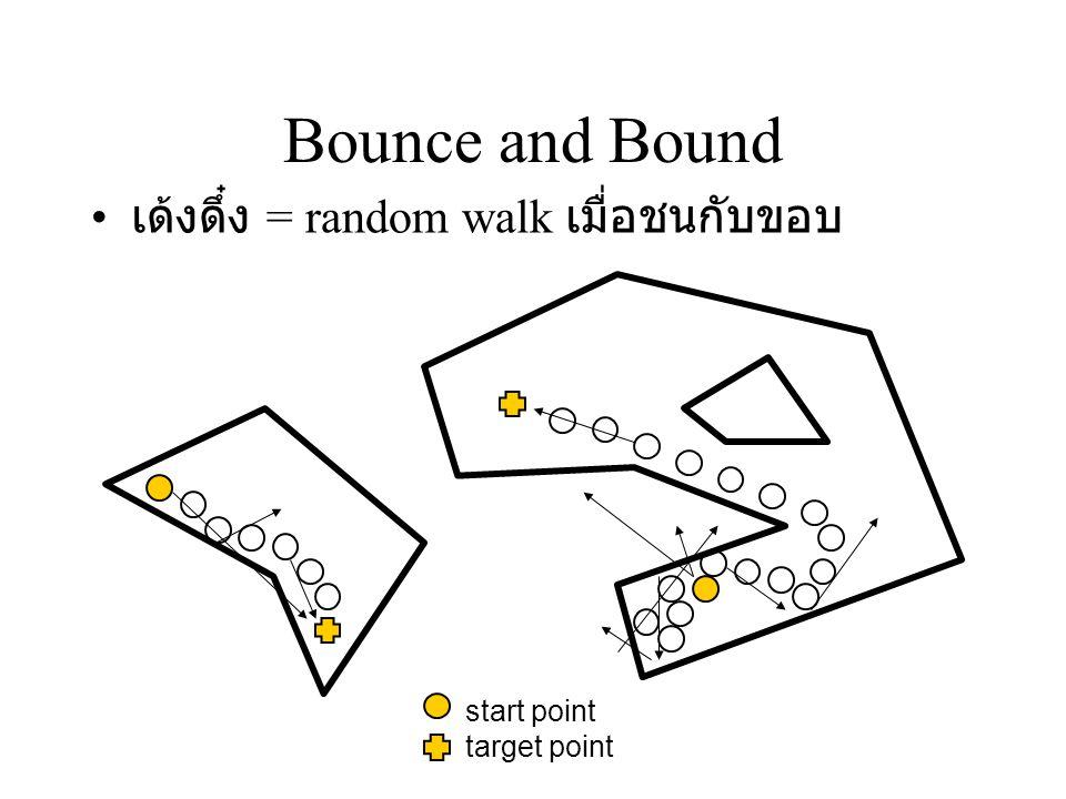 Bounce and Bound เด้งดึ๋ง = random walk เมื่อชนกับขอบ start point