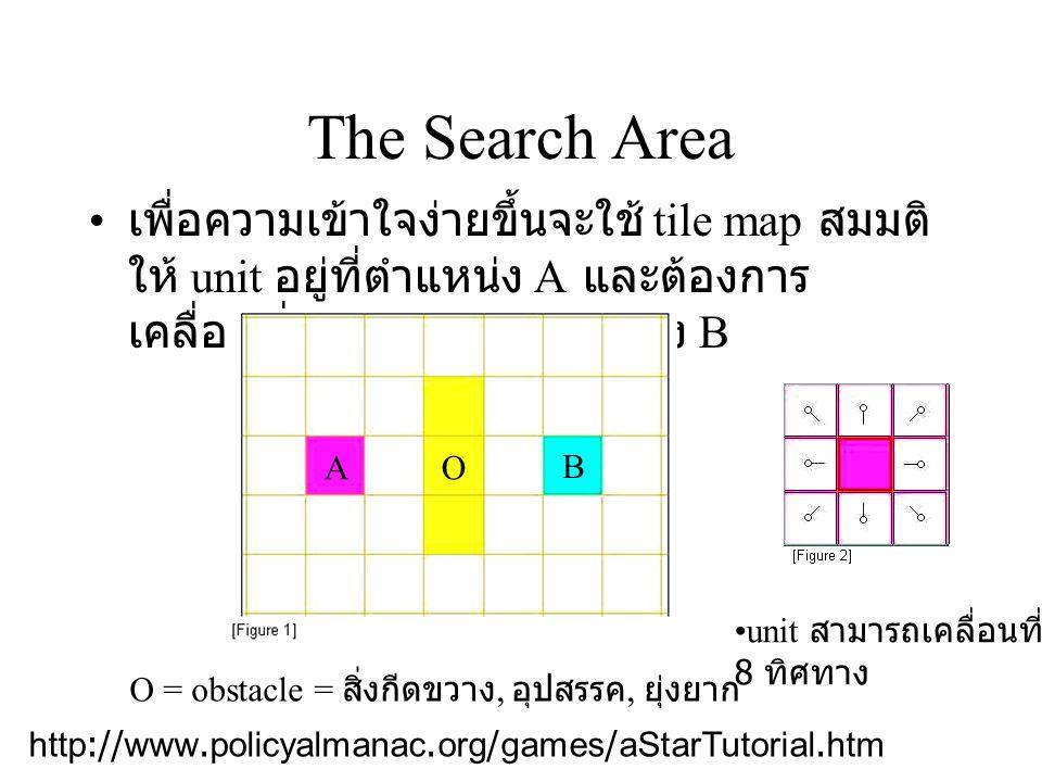 The Search Area เพื่อความเข้าใจง่ายขึ้นจะใช้ tile map สมมติให้ unit อยู่ที่ตำแหน่ง A และต้องการเคลื่อนที่จาก A ไปยังตำแหน่ง B.