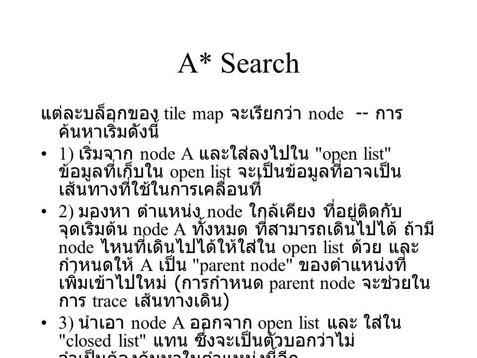 A* Search แต่ละบล็อกของ tile map จะเรียกว่า node -- การค้นหาเริ่มดังนี้