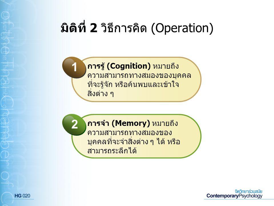 มิติที่ 2 วิธีการคิด (Operation)