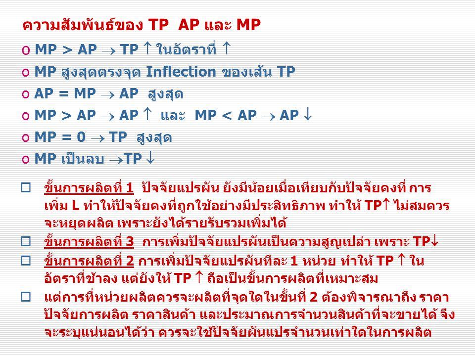 ความสัมพันธ์ของ TP AP และ MP MP > AP  TP  ในอัตราที่ 