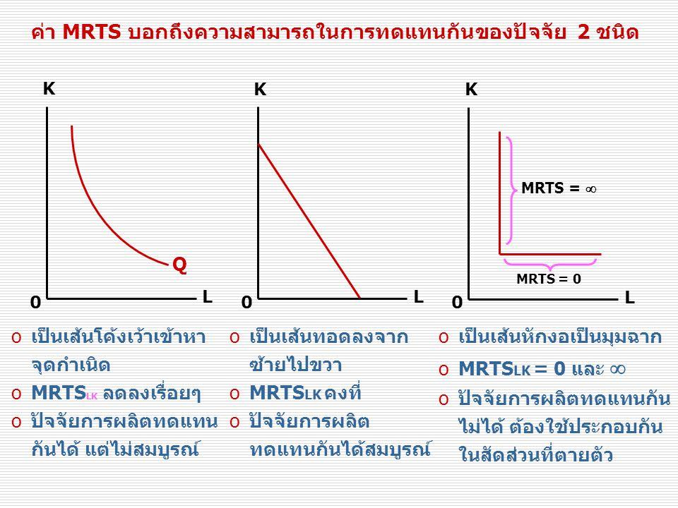 ค่า MRTS บอกถึงความสามารถในการทดแทนกันของปัจจัย 2 ชนิด