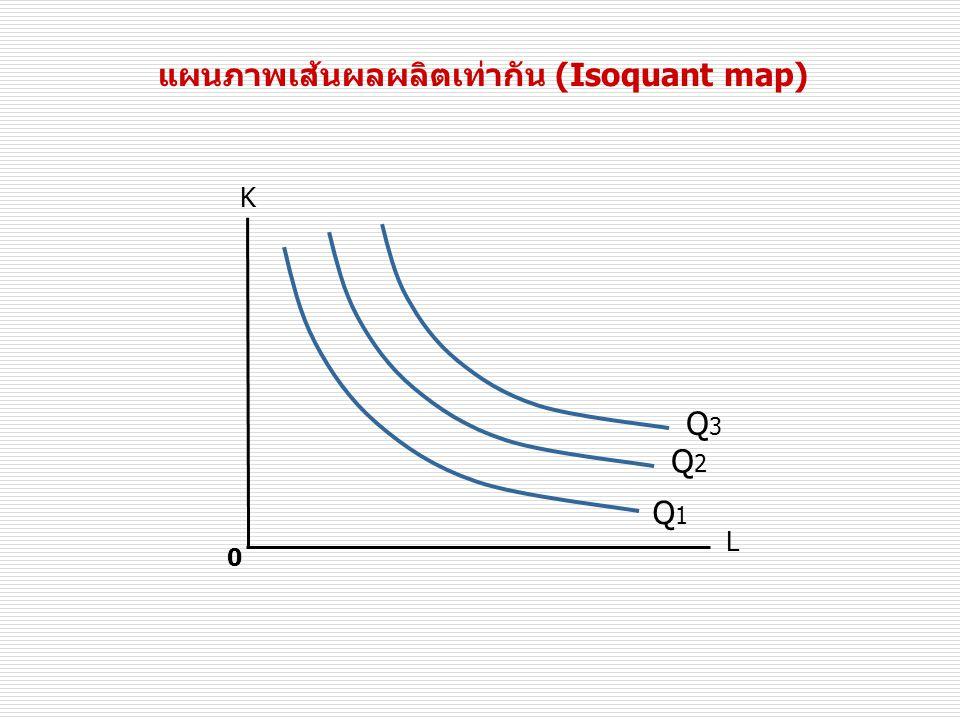 แผนภาพเส้นผลผลิตเท่ากัน (Isoquant map)