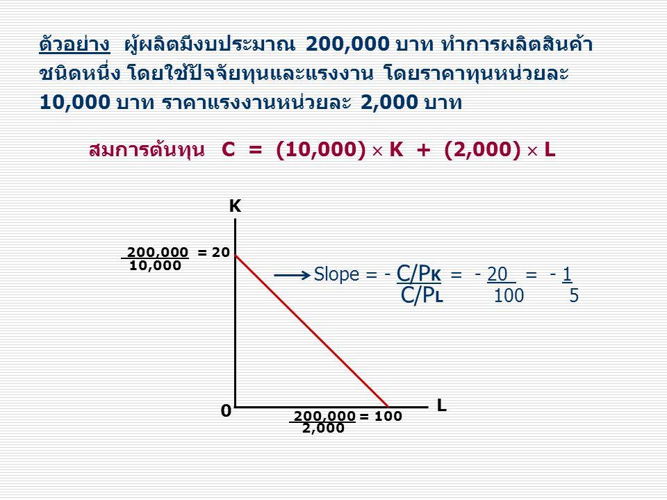 สมการต้นทุน C = (10,000)  K + (2,000)  L