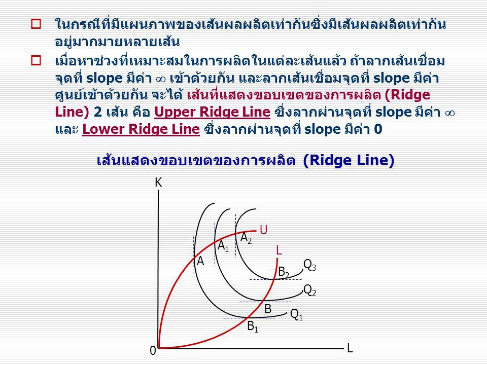 เส้นแสดงขอบเขตของการผลิต (Ridge Line)