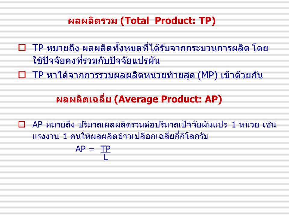 ผลผลิตรวม (Total Product: TP)