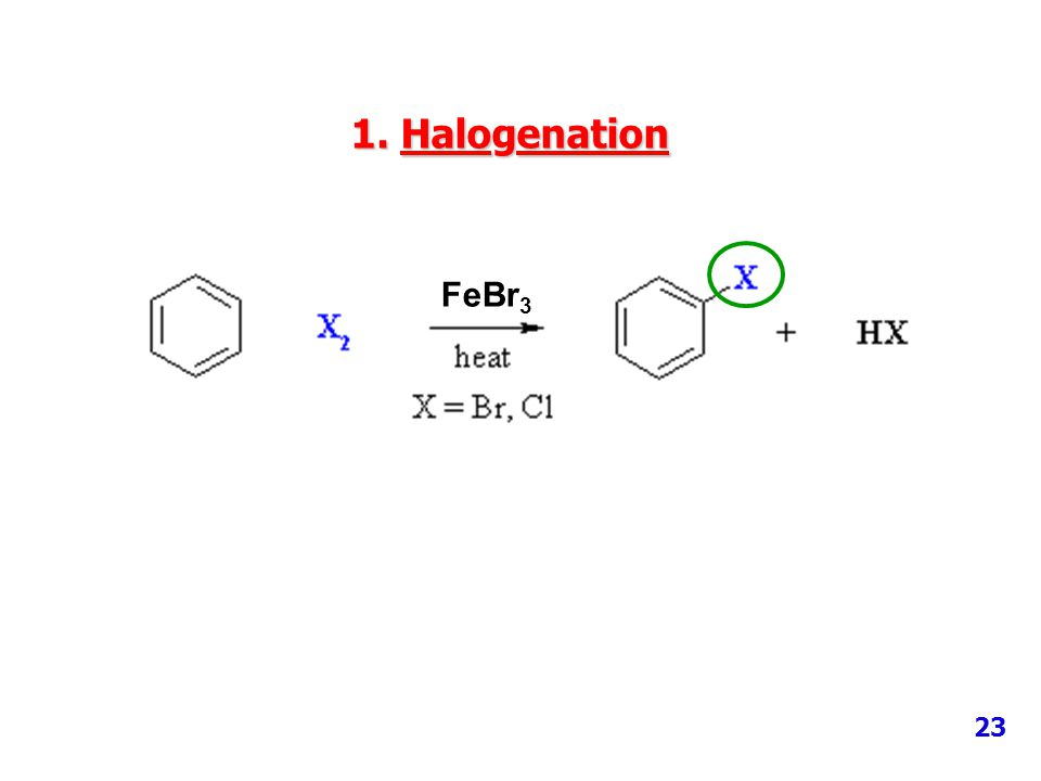 1. Halogenation FeBr3 23