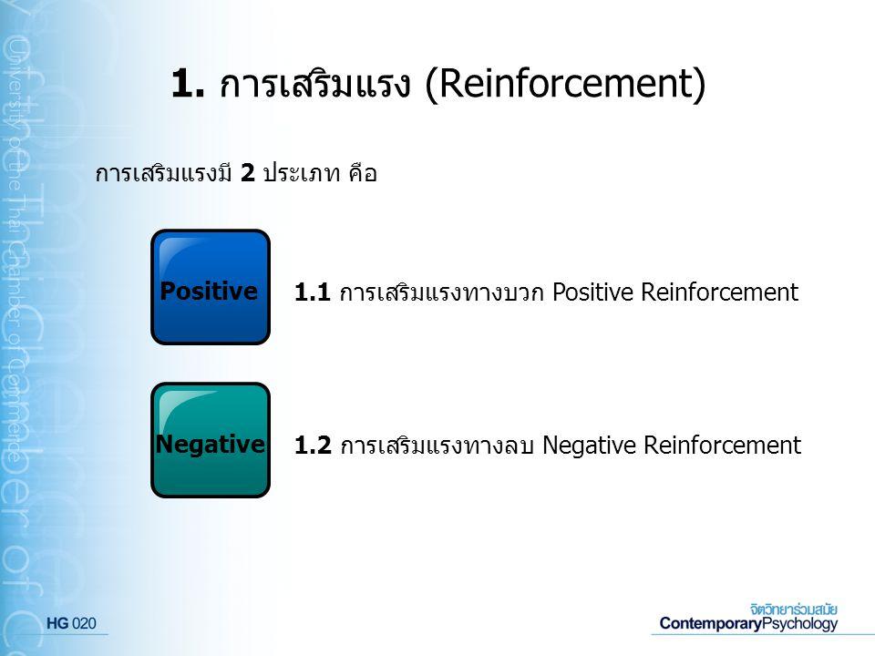 1. การเสริมแรง (Reinforcement)