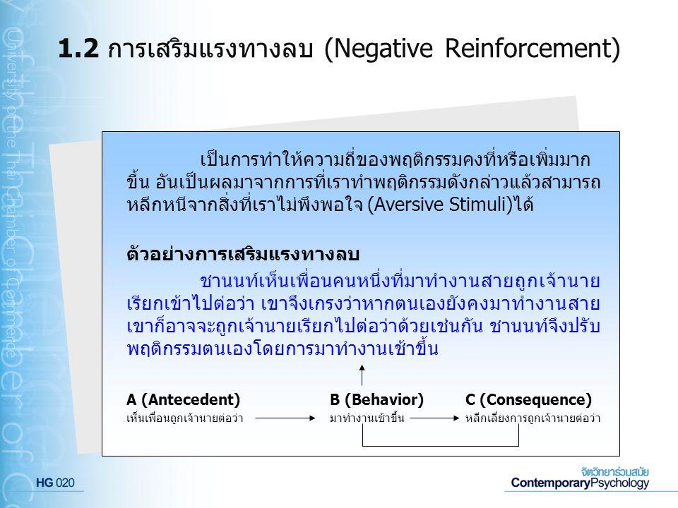 1.2 การเสริมแรงทางลบ (Negative Reinforcement)