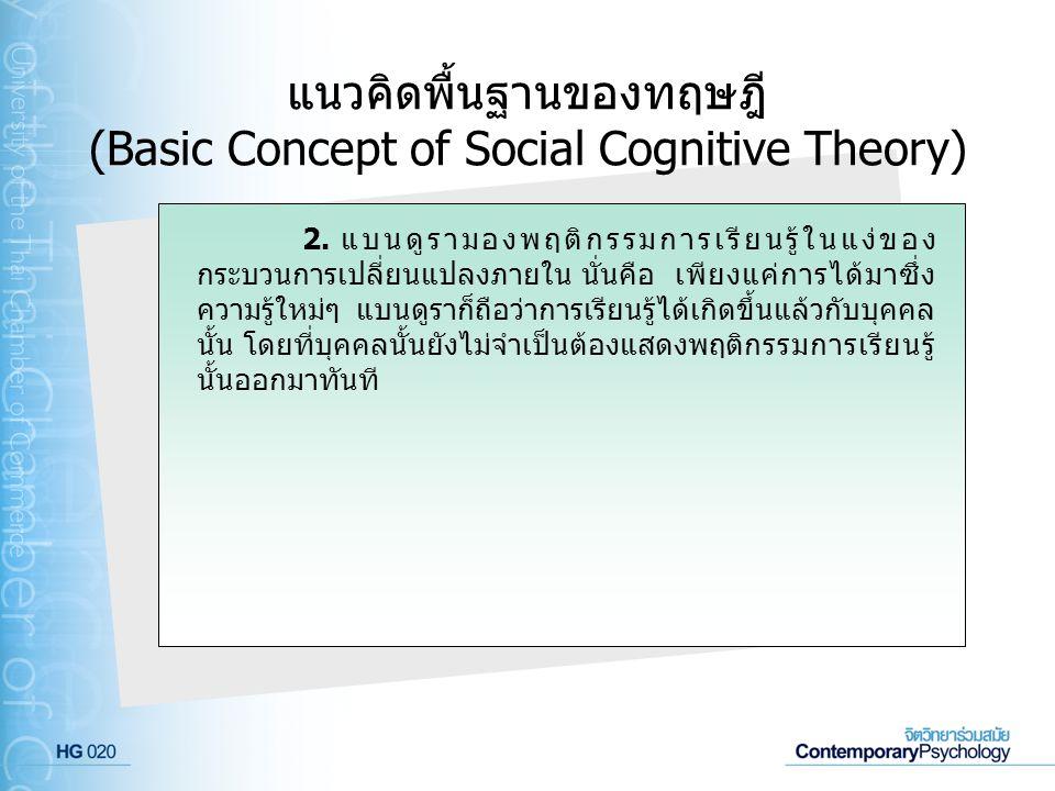 แนวคิดพื้นฐานของทฤษฎี (Basic Concept of Social Cognitive Theory)