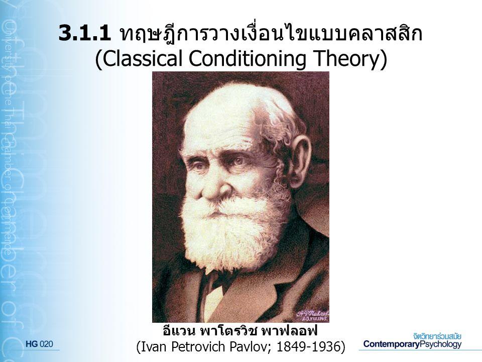 3.1.1 ทฤษฎีการวางเงื่อนไขแบบคลาสสิก (Classical Conditioning Theory)