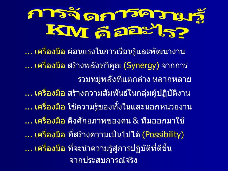 การจัดการความรู้ KM คืออะไร