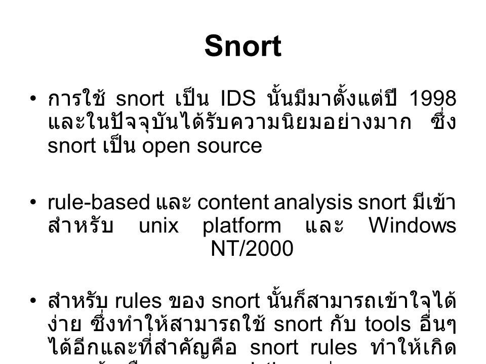 Snort การใช้ snort เป็น IDS นั้นมีมาตั้งแต่ปี 1998 และในปัจจุบันได้รับความนิยมอย่างมาก ซึ่ง snort เป็น open source.