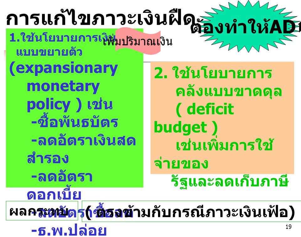 การแก้ไขภาวะเงินฝืด ต้องทำให้AD (expansionary monetary policy ) เช่น