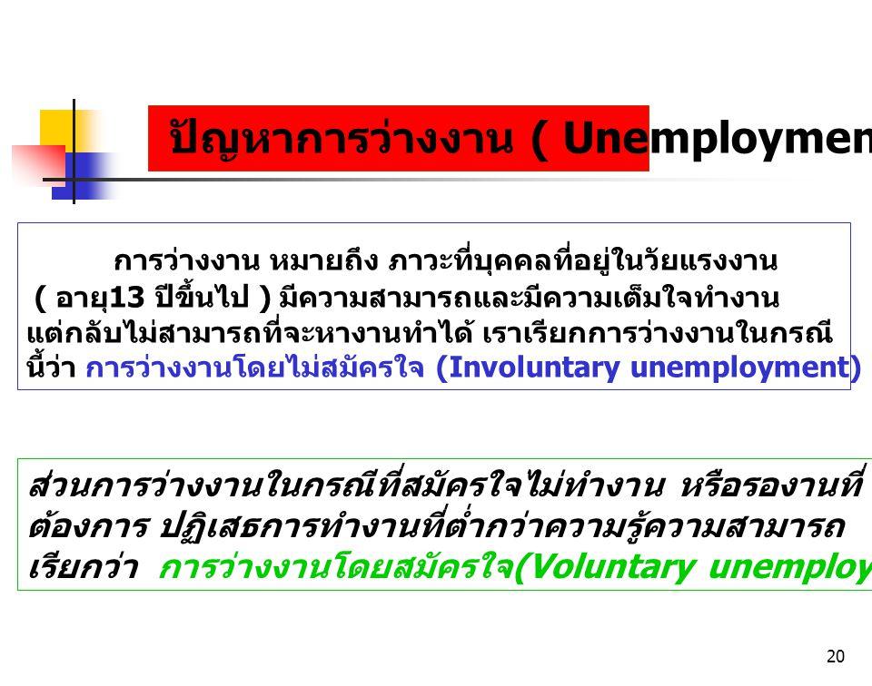 ปัญหาการว่างงาน ( Unemployment )
