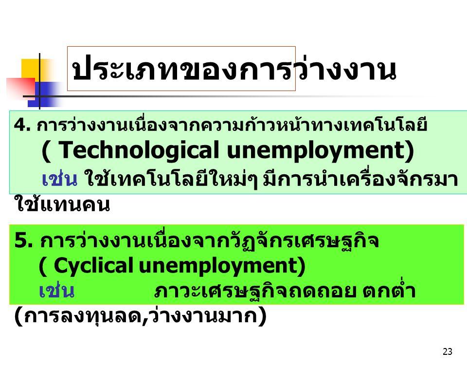 ประเภทของการว่างงาน ( Technological unemployment)