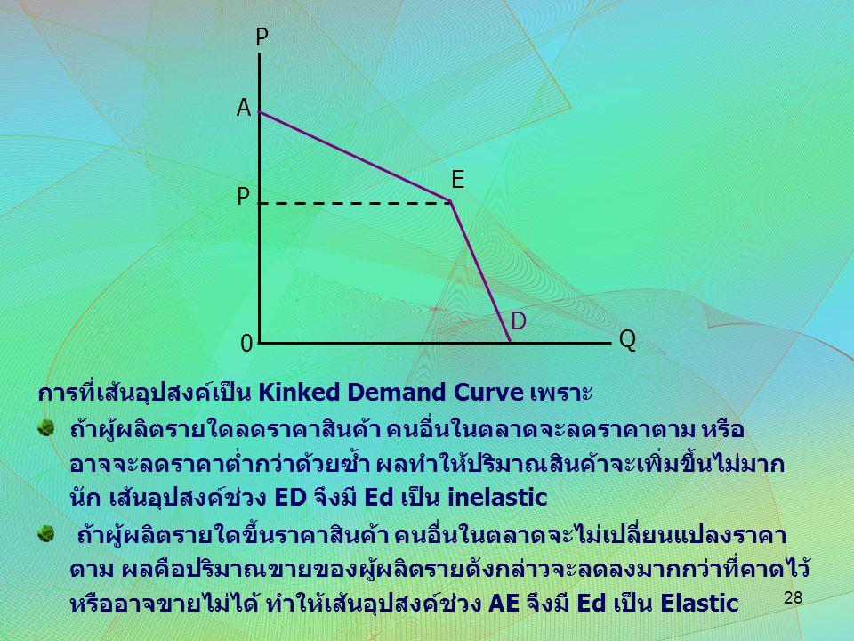P A. E. P. D. Q. การที่เส้นอุปสงค์เป็น Kinked Demand Curve เพราะ.
