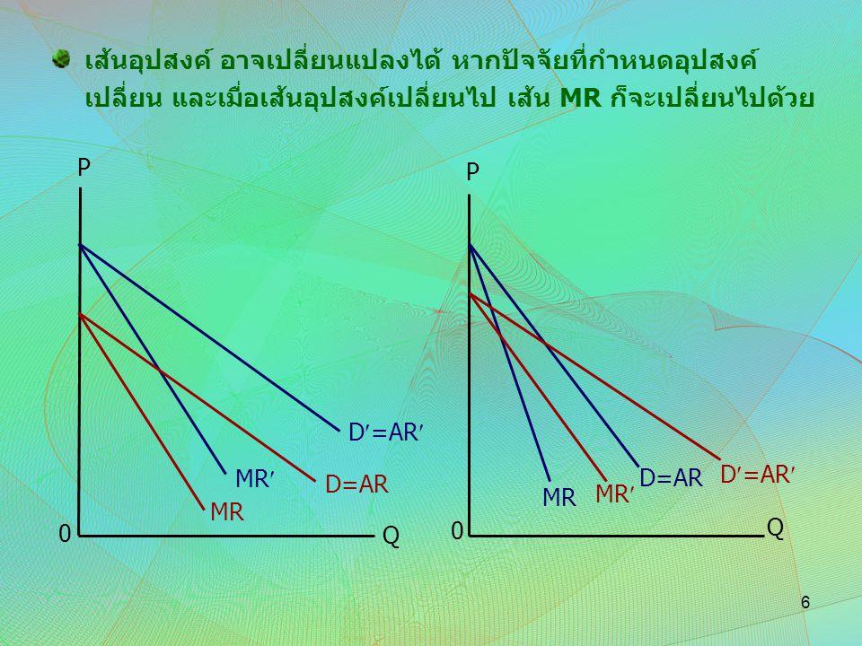 เส้นอุปสงค์ อาจเปลี่ยนแปลงได้ หากปัจจัยที่กำหนดอุปสงค์เปลี่ยน และเมื่อเส้นอุปสงค์เปลี่ยนไป เส้น MR ก็จะเปลี่ยนไปด้วย