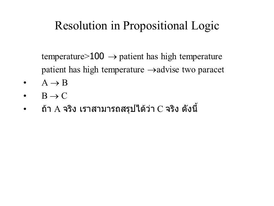 Resolution in Propositional Logic