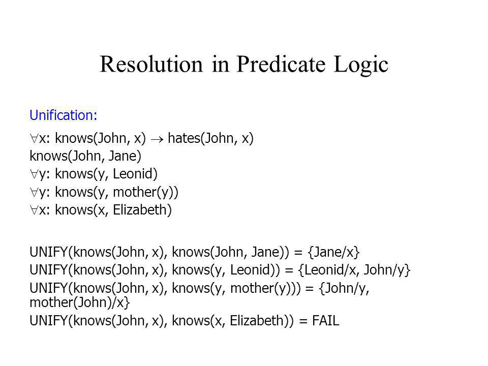 Resolution in Predicate Logic