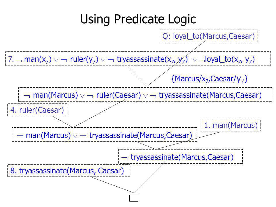 Using Predicate Logic  tryassassinate(Marcus,Caesar)