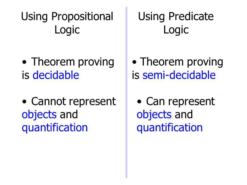 Using Propositional Logic