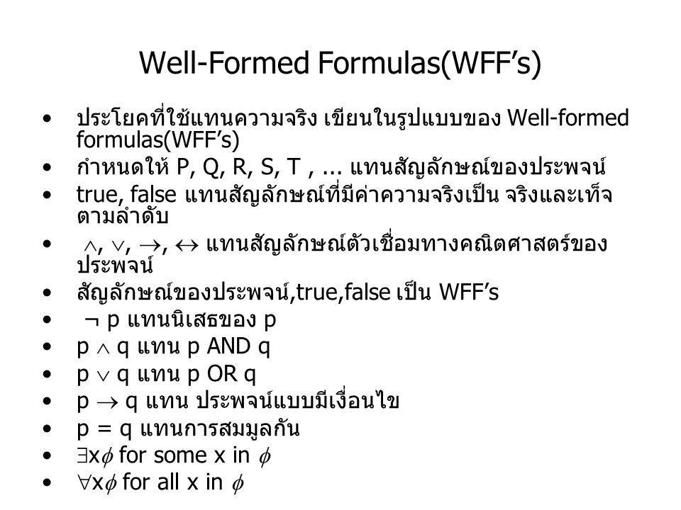 Well-Formed Formulas(WFF's)