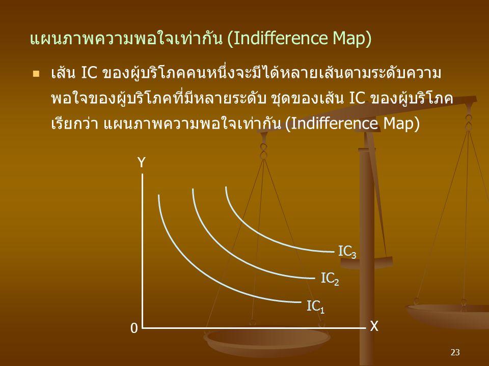 แผนภาพความพอใจเท่ากัน (Indifference Map)