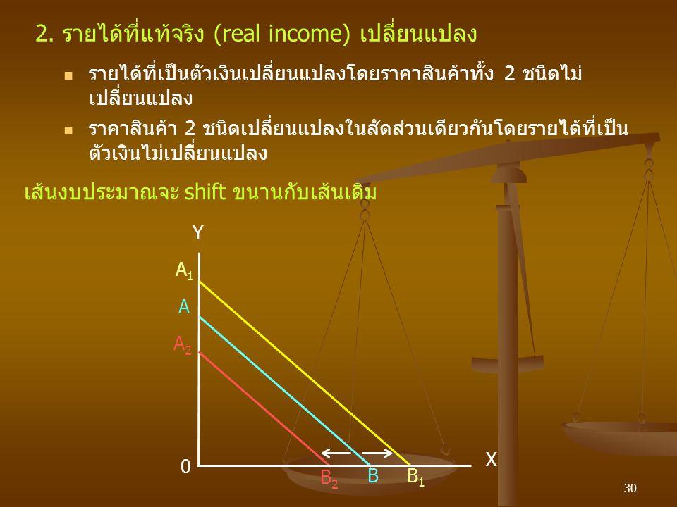 2. รายได้ที่แท้จริง (real income) เปลี่ยนแปลง