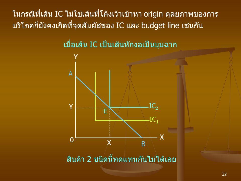 เมื่อเส้น IC เป็นเส้นหักงอเป็นมุมฉาก
