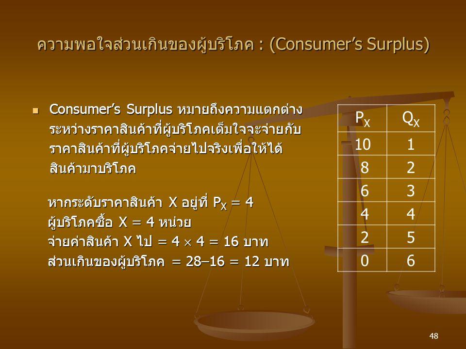 ความพอใจส่วนเกินของผู้บริโภค : (Consumer's Surplus)