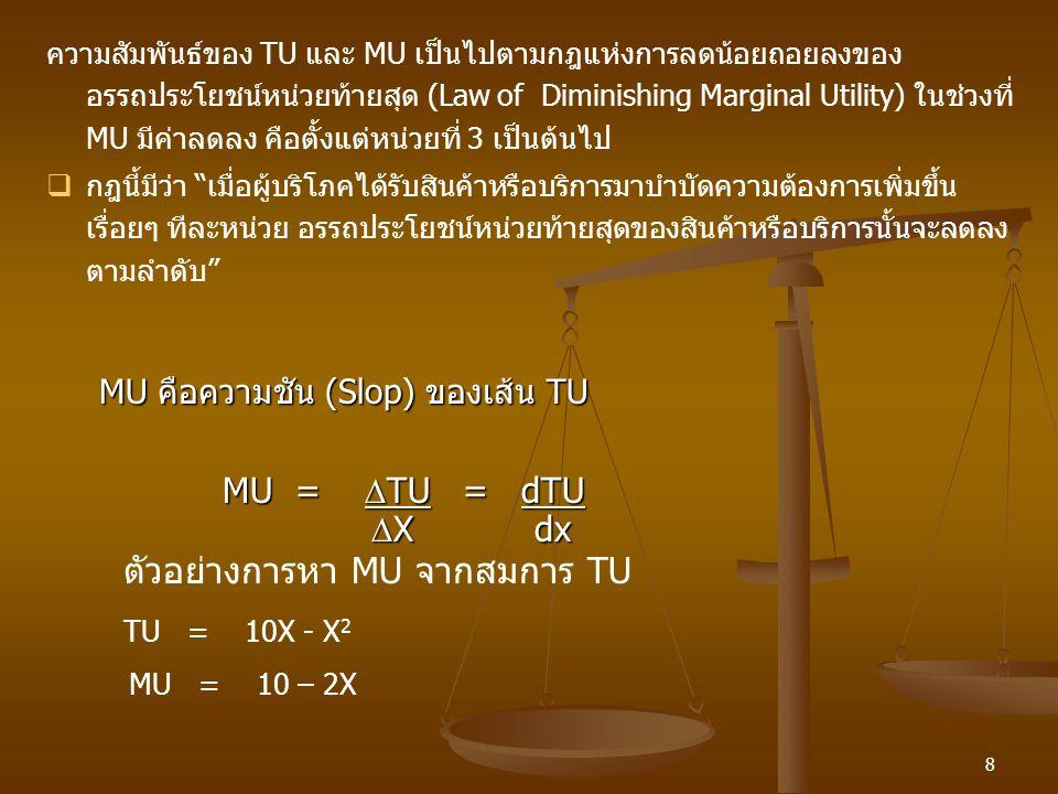 MU คือความชัน (Slop) ของเส้น TU