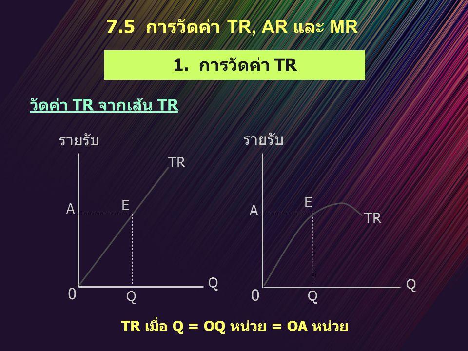 TR เมื่อ Q = OQ หน่วย = OA หน่วย